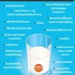 www.thaidanskmilk.com